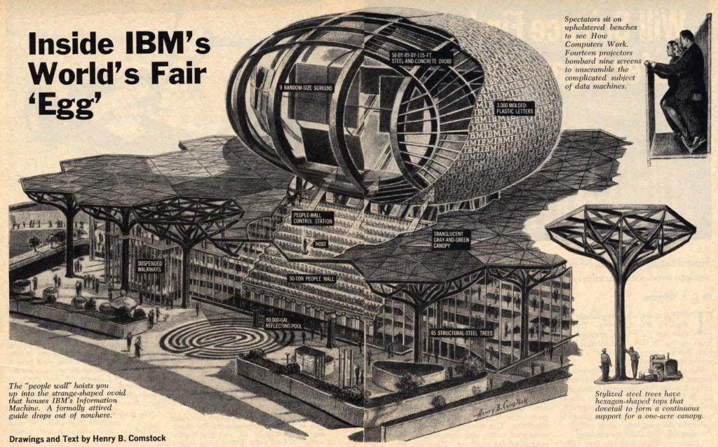 Blog Illustration Eames_1964_IBMWorldsFairEgg2 copy